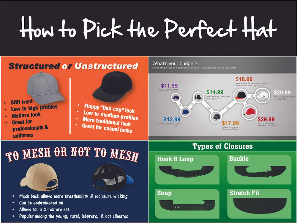 How to pick the perfect hat, structured or unstructured, what's your budget, types of hat closures, mesh back
