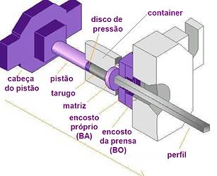 permax_extrusão_imagem_1.png