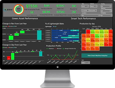 Sustayn Analytics dashboards to actively monitor recycling and waste management operations.