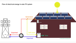 One year later: results from my home solar PV system (Part 1)