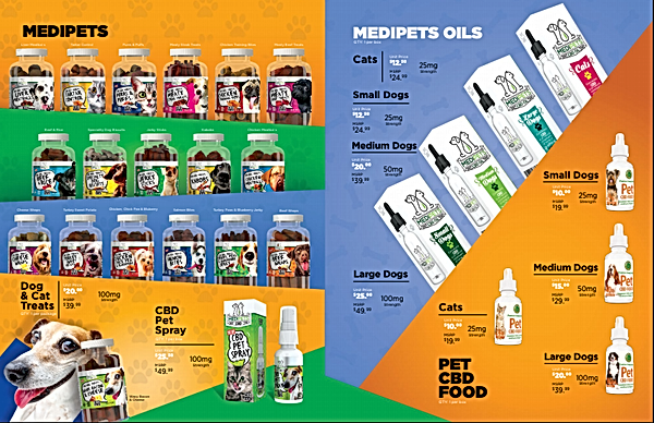 Copy of MEDIPETS PRODUCTS.PNG
