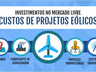 Custos de Projetos Eólicos no Mercado Livre