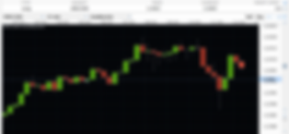 8th January USD/CAD