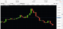 8th January USD/JPY