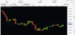 8th January AUD/USD