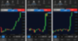 EUR/USD, GBP/JPY, GBP/CAD Long Trade Examples