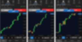 NZD/JPY, AUD/JPY, EUR/CAD Buy Trades
