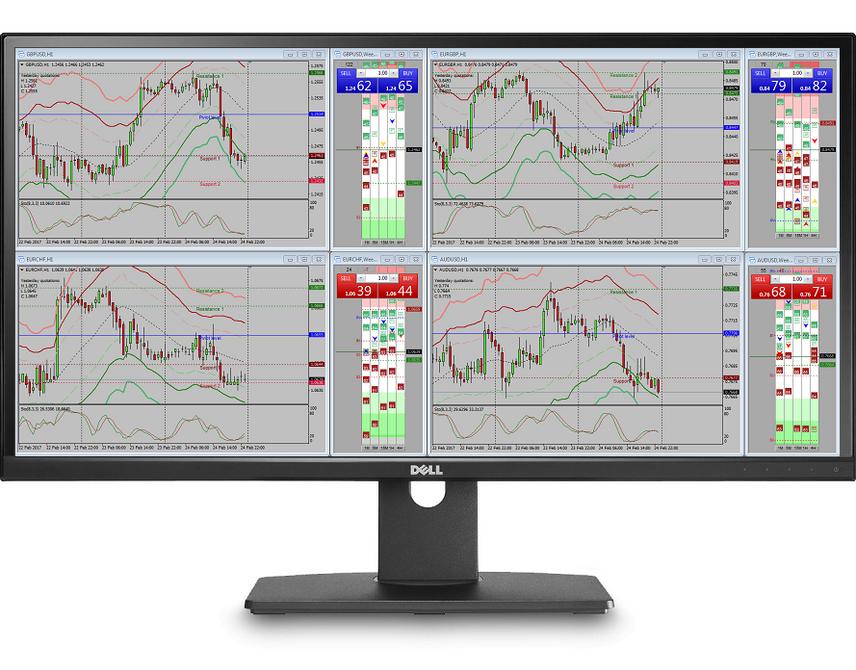 Mt4 forex dashboard