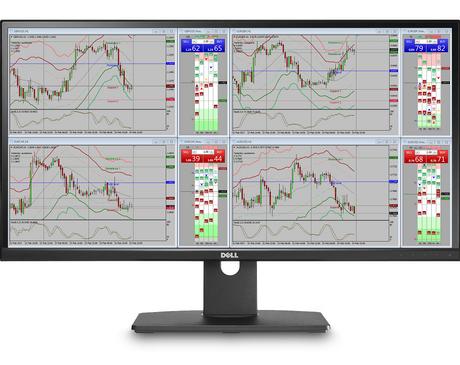 Forex dashboard support e resistenza
