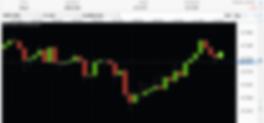8th January NZD/USD