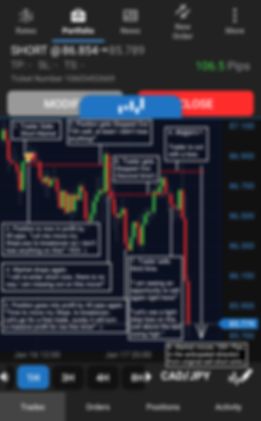 Day Trading Mistakes To Avoid