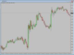 EUR/USD M5 Trade Example