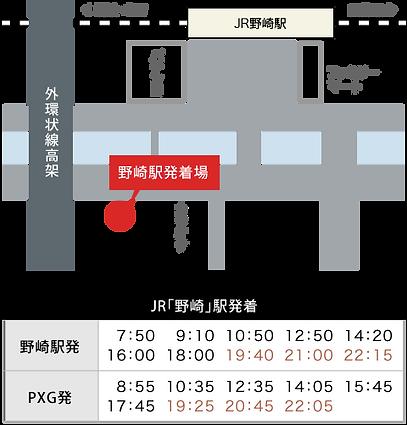 野崎駅.png