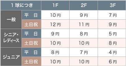 Price_1球.jpg