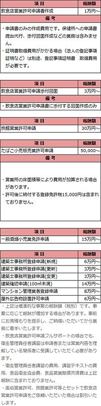 s_営業許認可2.png