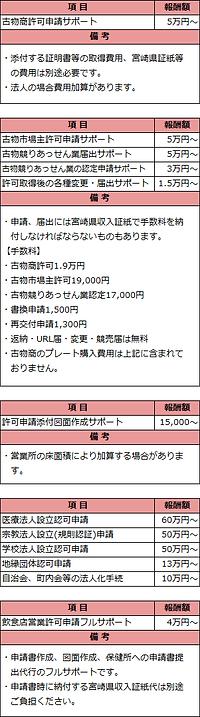 s_営業許認可1.png