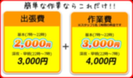 基本作業費 7000円~