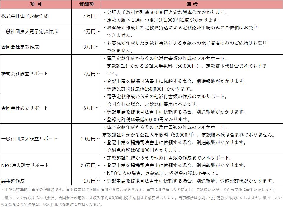 事業_法人関係.png