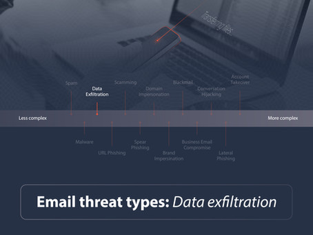 Email threat types:  Data exfiltration