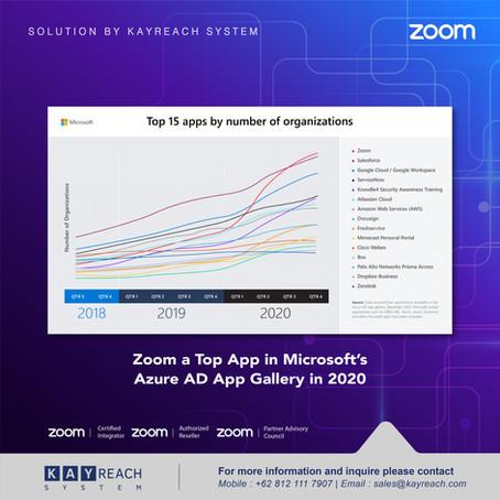 Zoom a Top App in Microsoft's Azure AD App Gallery in 2020