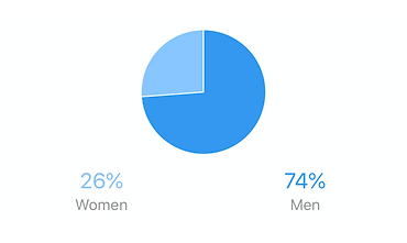 gender graph.png