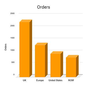Orders (2).png
