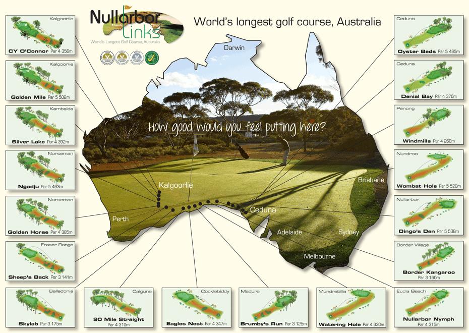 Kaart van Nullarbor Links Golfbaan Australië