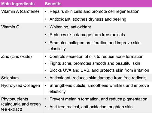 Skin Radiance Collagen