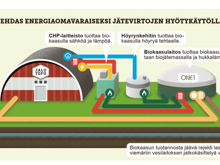 Sauter Biogas Finland ja One1 tekevät toimitussopimuksen  Oy Soya Ab tofutehtaan yhteyteen.