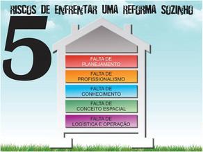 AS 5 PRINCIPAIS DIFICULDADES DE QUEM DECIDE ENFRENTAR UMA REFORMA DE AMBIENTES SOZINHO