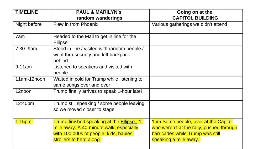 DC Timeline Chart part 1.png