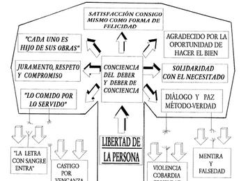 Guión didáctico de la Aventura de Andrés del Quijote (I, IV) de Cervantes. Ética y valores en 4º de