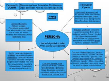Programación de ÉTICA centrada en la persona humana como eje educativo.