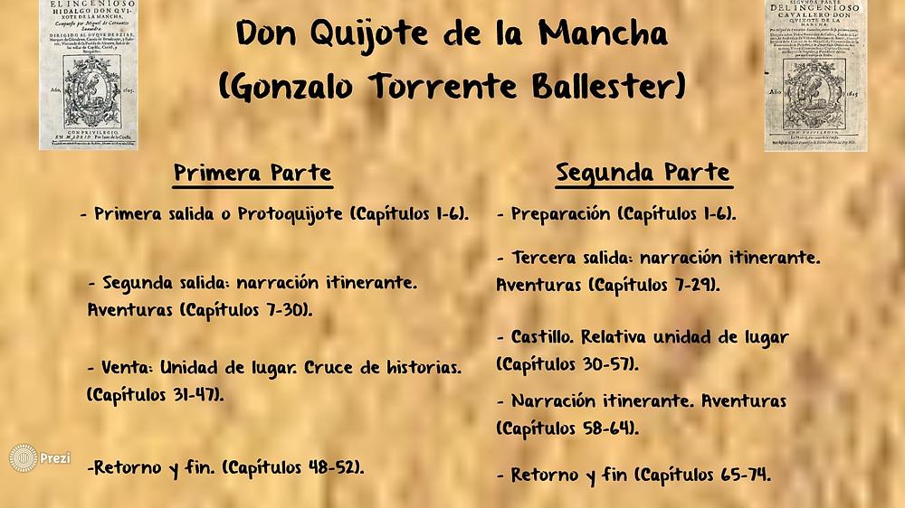 Esquema pedagógico para bachillerato de Torrente Ballester: <El Quijote como juego>.