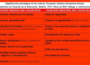 Psicología de los colores. Actividad de Ética para el diálogo y la convivencia en segundo de BUP.