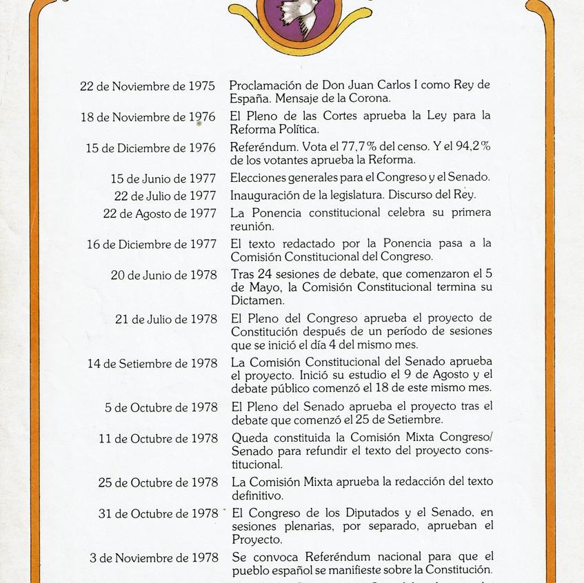 Cronología básica de la Transición.