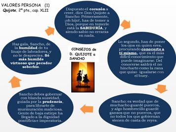 Valores de la persona (1). Consejos de don Quijote a Sancho. (II, capítulos 42 y 43).