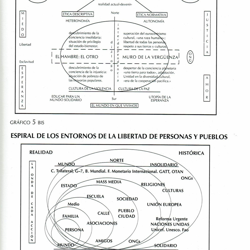 D. Artículo José Mª Callejas 28