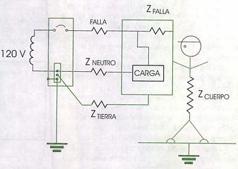 descarga electrica.png