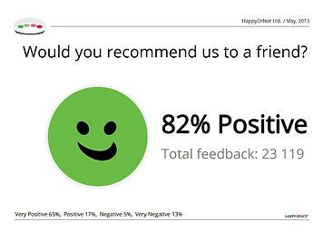 Customer Interaction Report-page-001.jpg