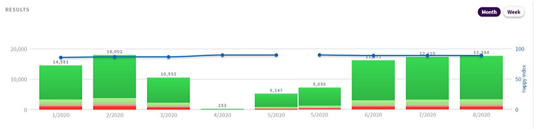Current feedback volumes.png