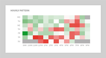 Hourly heatmap Image.png