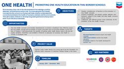 PROMOTING ONE HEALTH EDUCATION IN THAI BORDER SCHOOLS