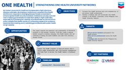 STRENGTHENING ONE HEALTH UNIVERSITY NETWORKS
