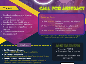 """Call for Abstracts and Applications for """"The 6th Food Safety and Zoonoses Symposium 2021"""""""