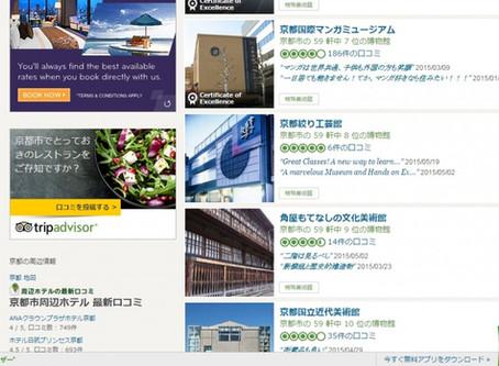 トリップアドバイザー 京都の博物館部門第8位、京都の観光地 652軒中116位に輝きました