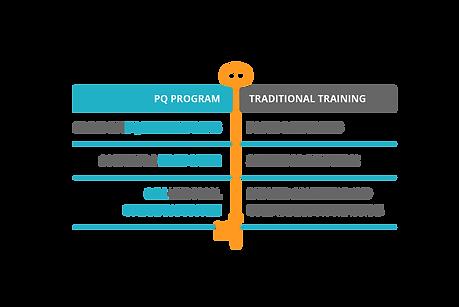 pq-africa-why-pq-training.png