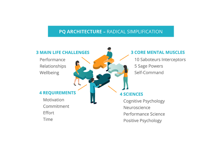 pq-africa-pq-architecture.png