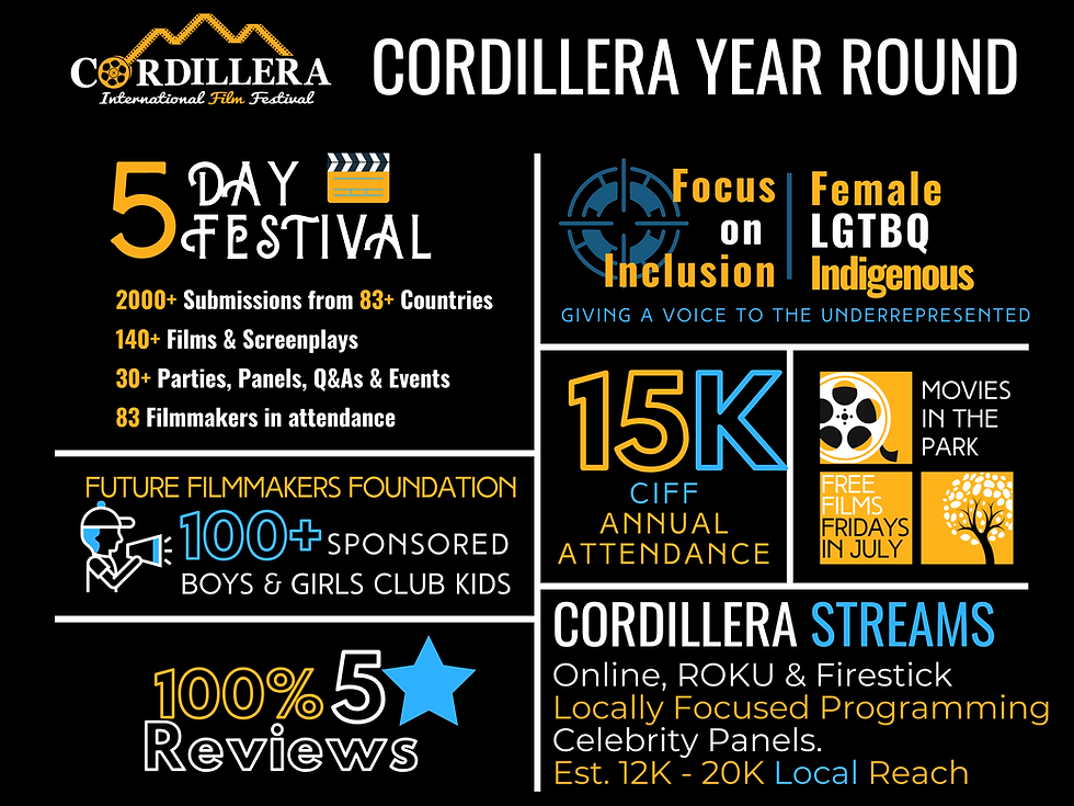GRANT Cordillera Info Deck (1).png