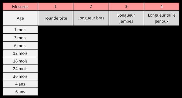 Tableau de mesure.png